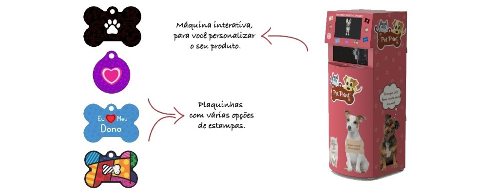 Pet Print Kiosk, You buy a tag and customize it for free!